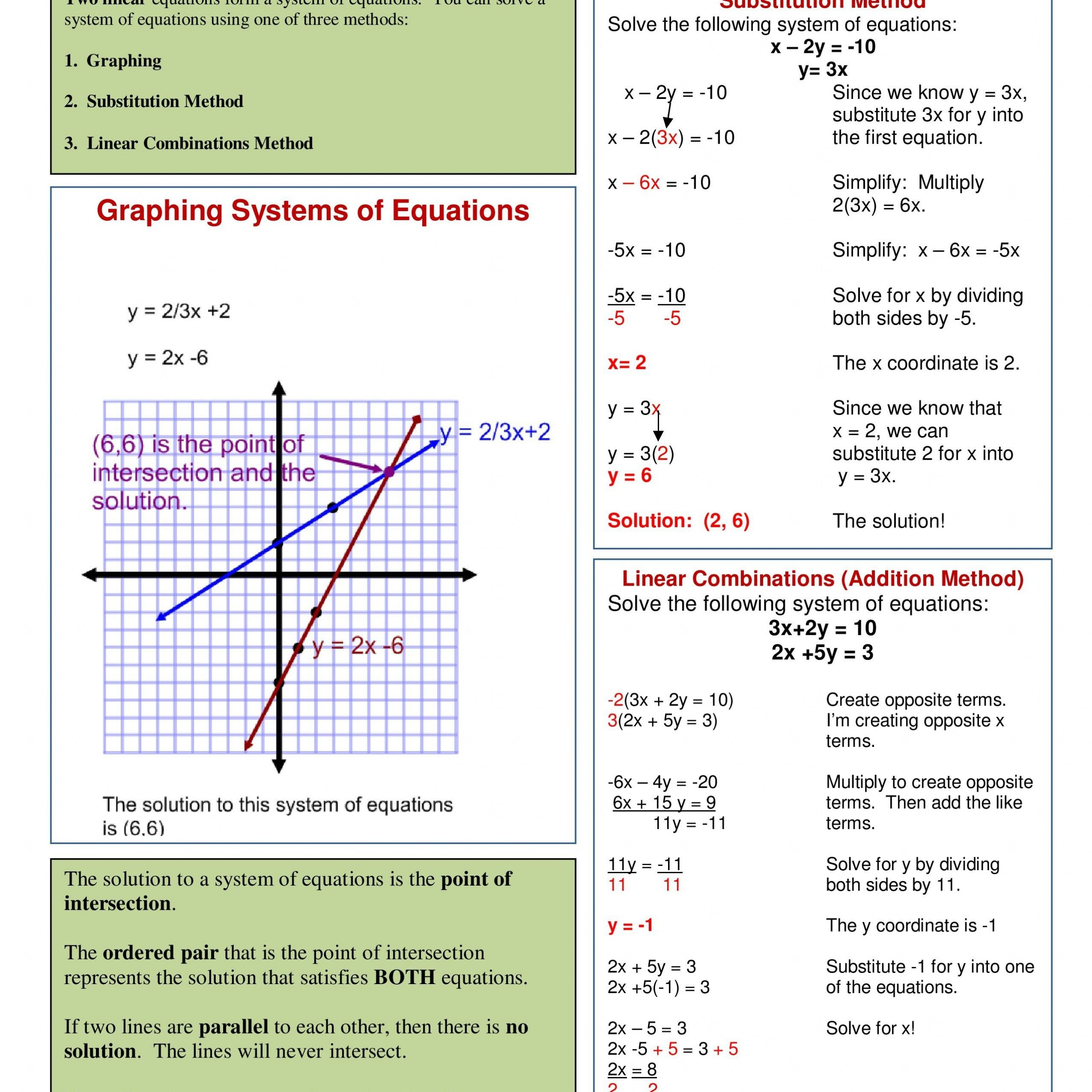 Algebra  Solving Systems Of Equationsgraphing
