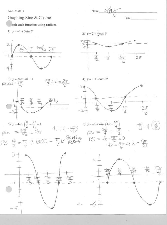 Best Images Of Graph Inverse Functions Worksheet