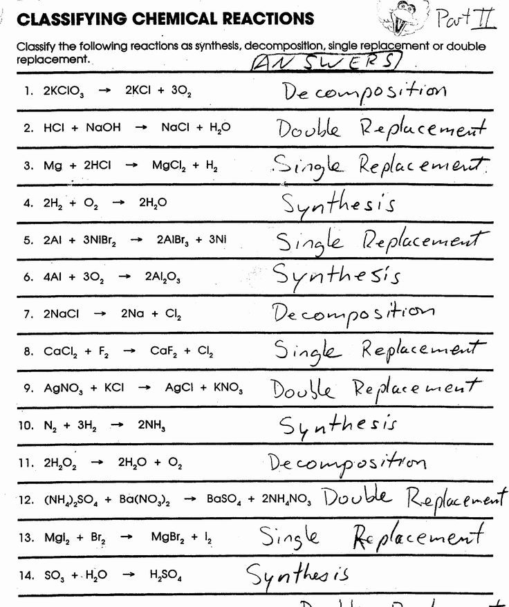 Chemistry Review Worksheet Answers Awesome Redox Reactions