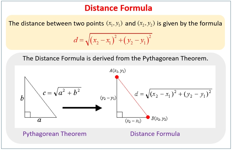 Distance Formula Examples Solutions Worksheets Videos
