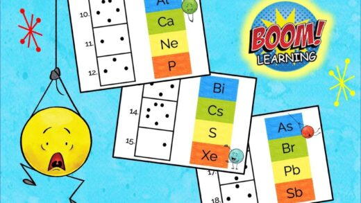 Distance Learning  Lewis Dot Diagram Task Cards