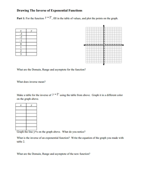Drawing The Inverse Of Exponential Functions Worksheet