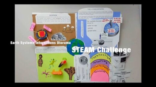 Earth Systems Interactions Diorama Steam Challenge  Th