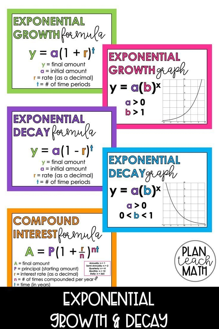 Exponential Growth And Decay Worksheet Algebra   Worksheet