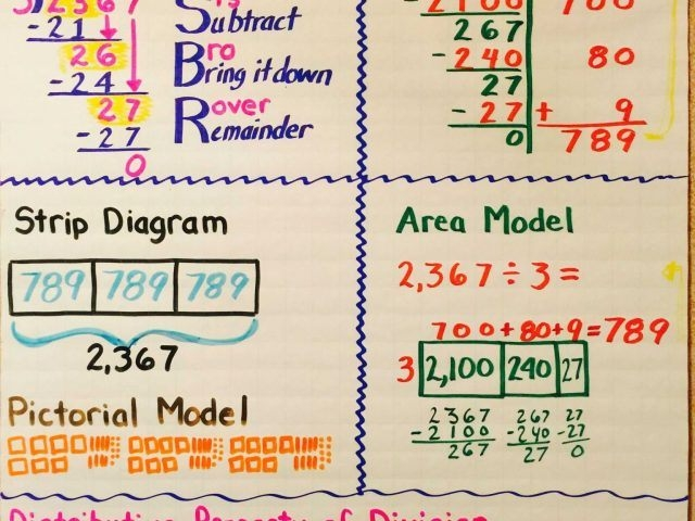 Factoring Distributive Property Worksheet Answers Or