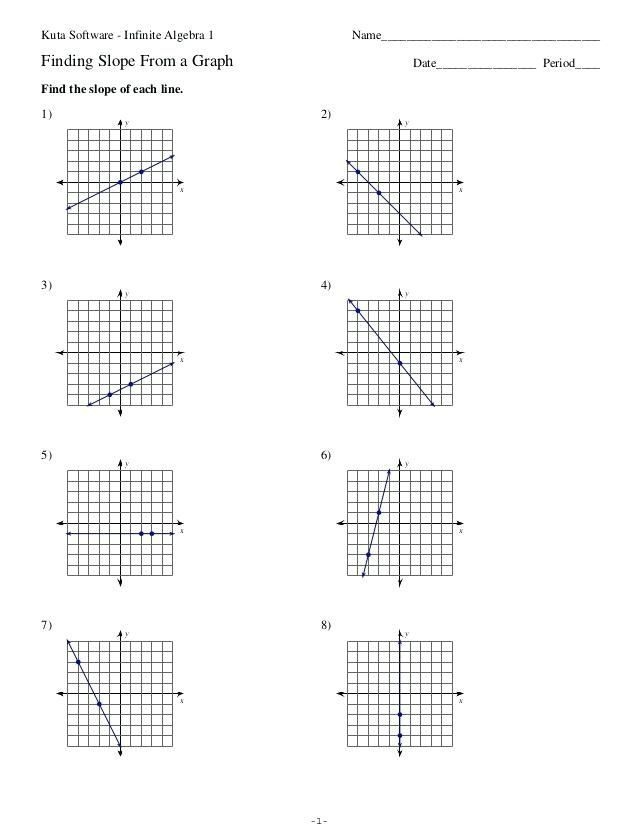 Finding Slope From A Graph Worksheet Answers With Work