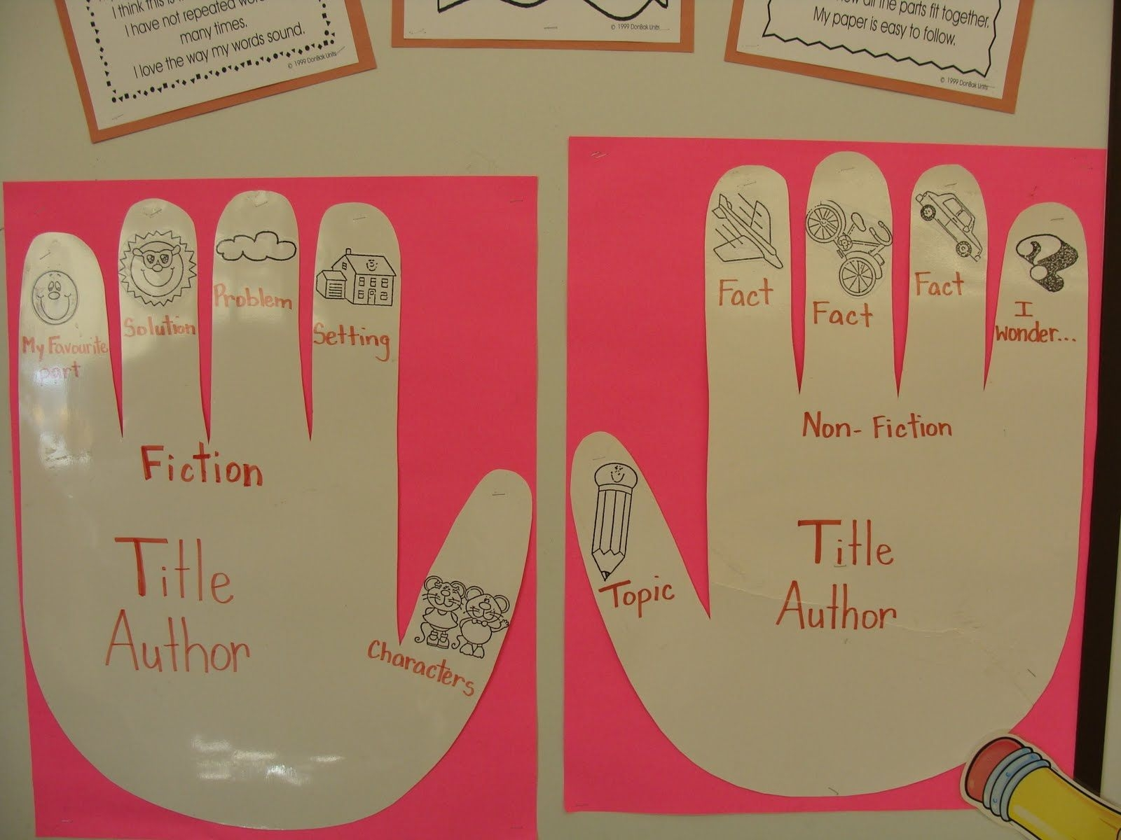 Fivefinger Retell This Is A Simple Way For Students To