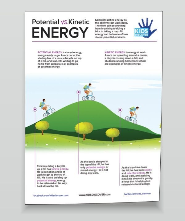 Get A Printable Potential Vs Kinetic Energy Lesson Sheet