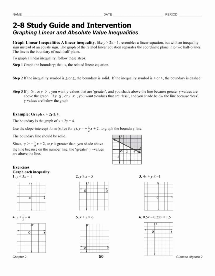 Graphing Absolute Value Equations Worksheet Elegant