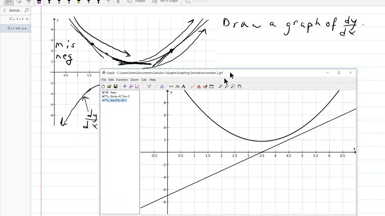 Graphing Derivatives  Youtube