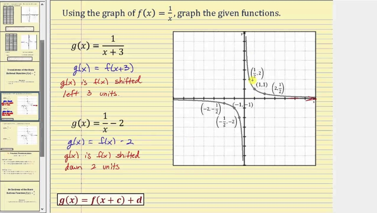 Graphing Translations Of The Basic Rational Function Fxx