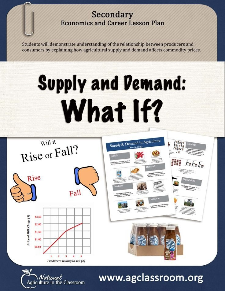 Lesson Plan Teaching The Law Of Supply And Demand