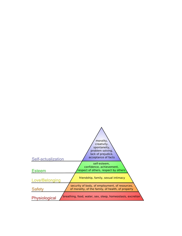 Maslow Assignment Copypdf  Handout Of Pyramid Graphic Of