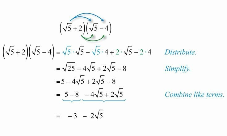 Multiply Radical Expressions Worksheet In