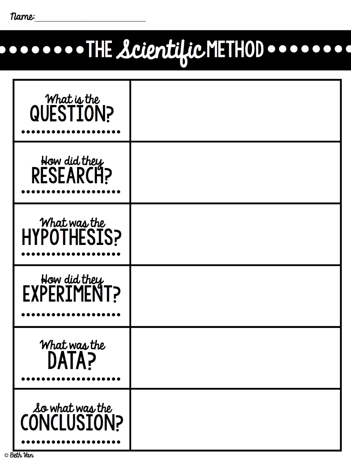 Mythbusters And The Scientific Method Worksheet