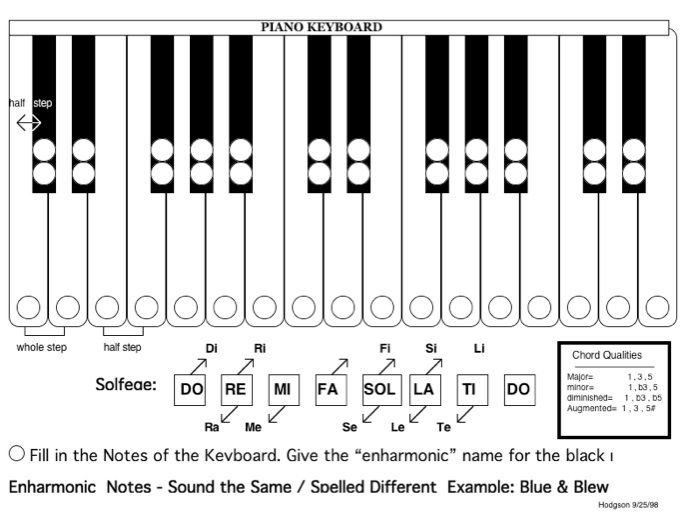 Page Not Found  Music Key Signatures Teaching