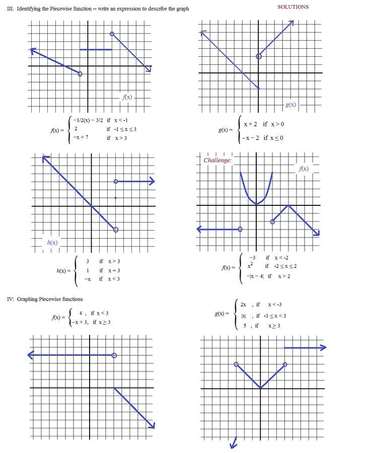 Piecewise Functions  Functions Algebra Linear Function