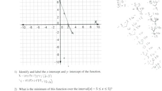 Piecewise Functions Worksheet With Answers  Document