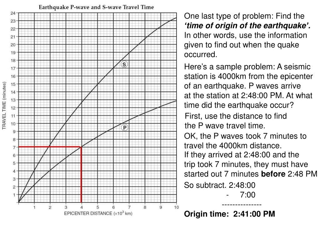 Ppt  How To Use The Earthquake Travel Time Graph Page