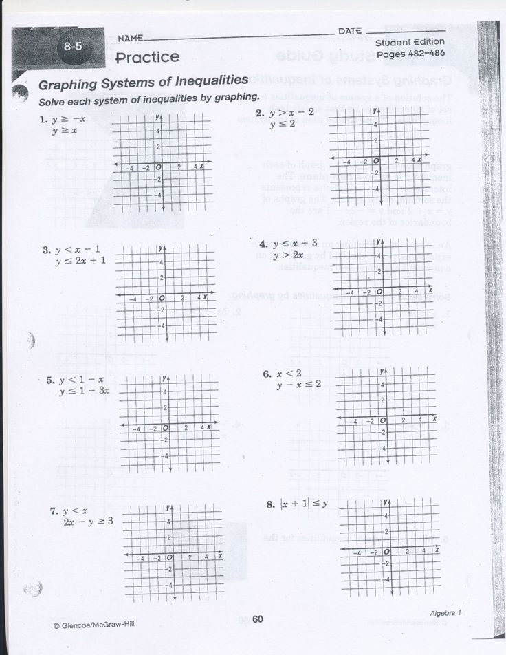 Readable Solving Systems Of Equationsgraphing