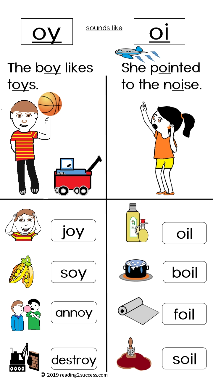 Readingsuccess Diphthongs Oy And Oi Make The Same Sound