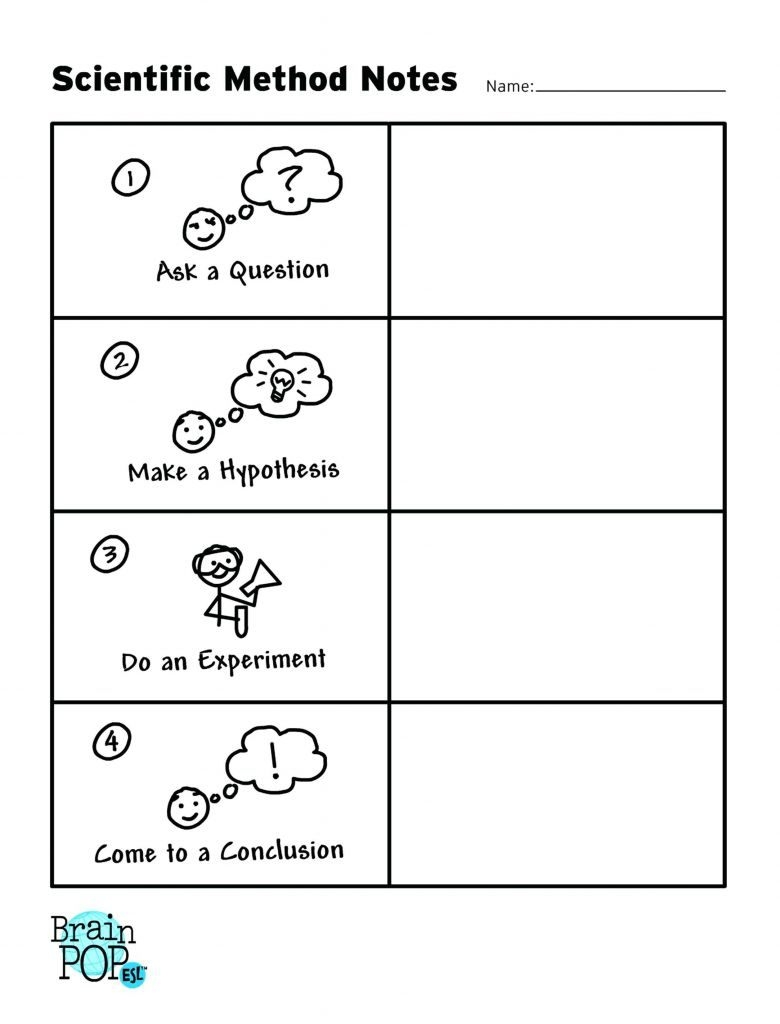 Science Mass Worksheets With Worksheet Mythbusters