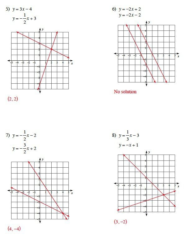 Solving Systems Of Equationsgraphing Worksheet Answers