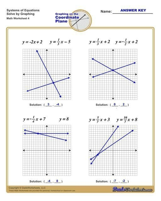 Solving Systems Of Equationsgraphing Worksheets In