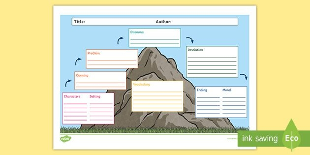 Story Mountain Template  Editable  Save Time Planning
