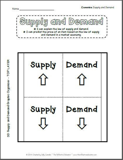 Supply And Demand  Students Social Studies And School