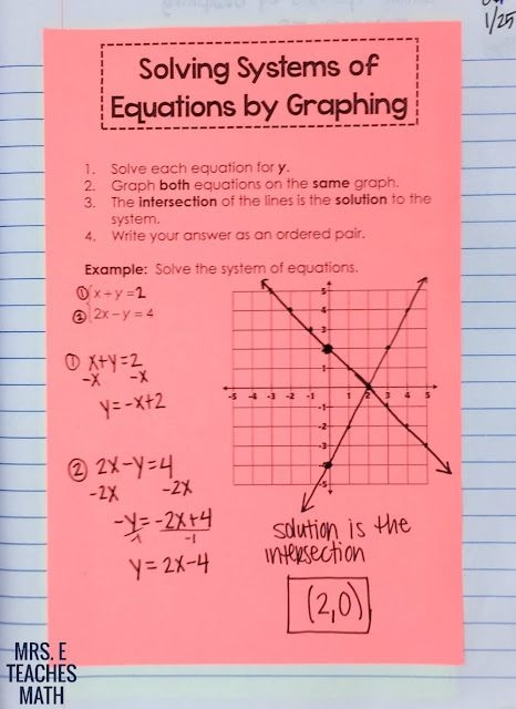 Systems Of Equations Inb Pages  Mrs E Teaches Math