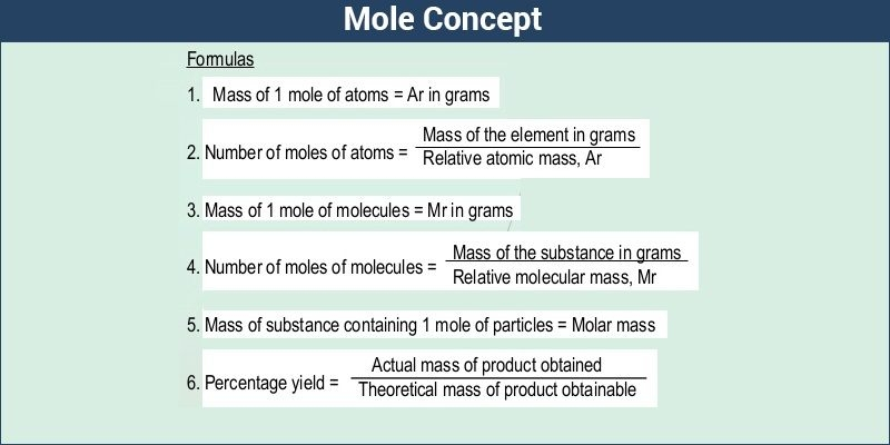 The Mole And Avogadros Number Worksheet Answers