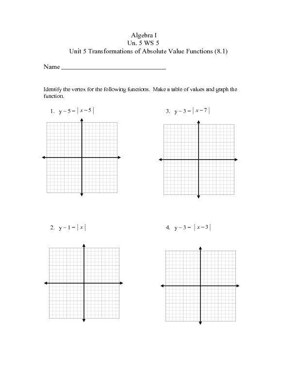 Transformations Of Functions Worksheet Unit  Ws