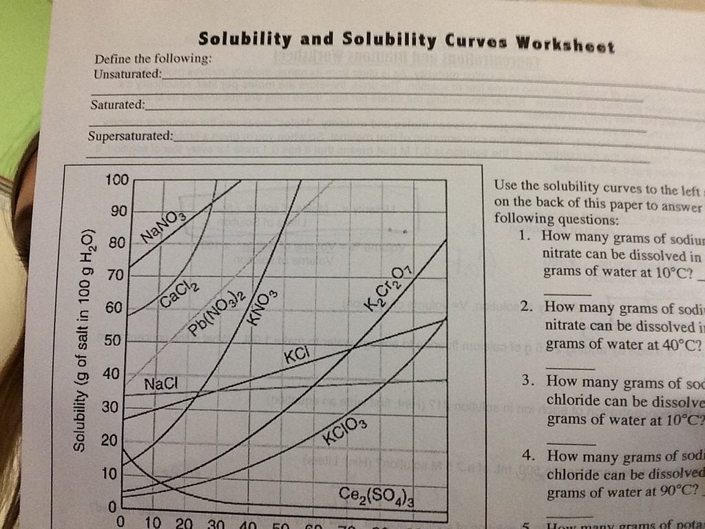 Worksheet Reading A Solubility Curve  Free Printables