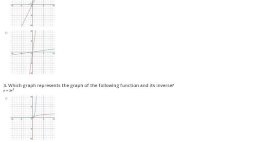 Writing Exponential Functions From Tables Worksheet